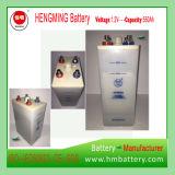 Hengming Gnz550 1.2V550ah Kpm550 1.2Vの小型のタイプニッケルカドミウム電池のKpmシリーズ(NICD電池)充電電池