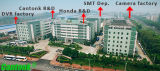 Macchina fotografica esterna del IP di zoom dell'obiettivo di illuminazione bassa manuale del SONY