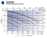 Badewanne Pump (JA) mit CE TÜV geprüft