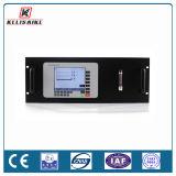 High Precision Heat Tracing Cems UV Hot-Wet So2, Nox, O2, Co, CO2 Gas Analyzer