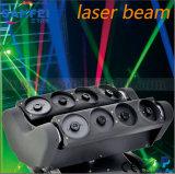 [8بكس] عدسة حزمة موجية سمين [رغب] ليزر ضوء متحرّك رئيسيّة