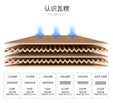 Carton de papier d'usine chinoise
