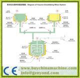 Misturador de emulsão da tesoura elevada do vácuo