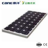 17.6%高いEfficiency MonocrystallineかPolycrystalline Solar Panels