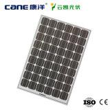 17.6% hohe Leistungsfähigkeits-monokristalline/polykristalline Sonnenkollektoren