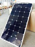 차 RV 배 골프 차 같이 상업적인 가정 사용을%s 100W 유연한 태양 전지판