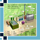 Pneu Refining à Oil Pyrolysis Equipment 8 Years Experience