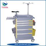 Krankenhaus medizinische ABS Notlaufkatze