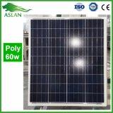 поли изготовление панели солнечных батарей 60W от Ningbo Китая