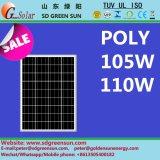 el panel solar polivinílico de 18V 105W-110W (2017)