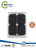 ホーム使用のための低価格10W 12Vのモノラル太陽電池パネル