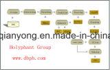 タイの1.5t-20t/Hパーム油の製造プラント