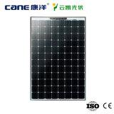 50-320W picovolte Solar Photovoltaic Module