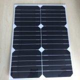 Panneau solaire semi flexible de poids léger 17W 17V avec la conformité de la CE