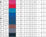Le colorant réactif FL-2bl rouge pour teindre avec Gots a certifié
