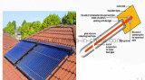 Heatpipeの高圧分割された太陽熱コレクター