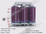 복구 분리기를 위한 중력 분리기 기계 나선 슈트