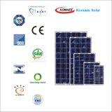 Panel Solar 50W Panel PV Inicio Sistema Solar con TUV IEC Mcs CE Inmetro IDCol Certificado Soncap