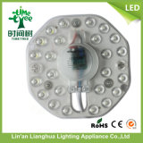 luz del panel de 12W 18W 24W Epistar LED