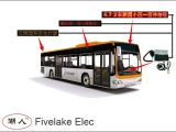 Exibição LED de mensagem programável para a rota do ônibus (P10-16X96)