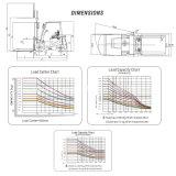 elektrischer 1.5-2.5t Gabelstapler