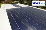 Painel solar flexível 144W do silicone amorfo da película fina