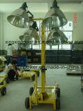 Diesel-, Benzin-und elektrische Qualitäts-bewegliche Druck-Unterlegscheibe,