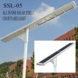 Kit solar LED del aluminio 360 del camino del grado de la lámpara de la luz solar al aire libre del jardín