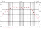"10 "" de Professionele AudioSpreker Euqipment van de PA (SD1051)"