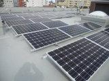 Standplatz 3kw alleine weg vom Rasterfeld-SolarStromnetz mit Batterie-Backup