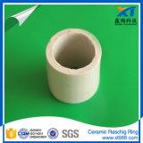 Anillo de cerámica industrial de Raschig para el embalaje de la torre