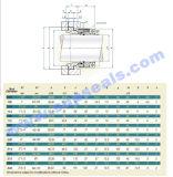 De mechanische Mechanische Verbinding van Efc van de Verbinding Geschikt voor hoog Correderende stof en de MetaalDelen