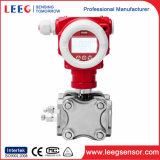 Transmissor de pressão Hydrostatic para a medida do nível do tanque