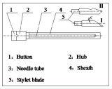 Needle spinale con il Tip di Quinck