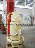 PBG vertikale leise Schild-Pumpe