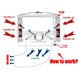 Industrielle Verdampfungsluft-Kühlvorrichtung-abkühlende Auflage-Wasser-Luft-Kühlvorrichtung