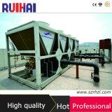 중국 공급자 Panasonic 공냉식 일폭 물 냉각장치 시스템