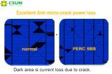 Panneau solaire mono pour le système d'alimentation solaire