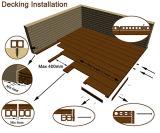 Matériau de construction composé extérieur de Decking de panneau de WPC