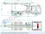 Camions de pompiers de tour d'eau soulevant le mécanisme