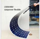 135適用範囲が広い太陽電池パネルのための工場Derectlyの価格