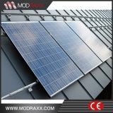 Mantener los corchetes de la supremacía para solar (GD759)