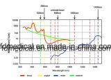 Машина удаления волос лазера диода изготовления 808nm Китая пользы клиники постоянная для всей кожи Tpye