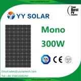 Panneau solaire mono de la qualité 265W