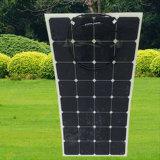 Panneau solaire semi flexible à énergie solaire 100W de panneau de constructeur de la Chine