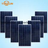 Solar Power 100% Air Conditioner (TKF-26GW / DC)