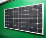 300W comitato solare di alta efficienza delle cellule del grado un mono con il Ce di TUV