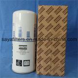 1625775400 Atlas Copco komprimierter Schmierölfilter