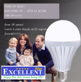 Bulbo da emergência do diodo emissor de luz