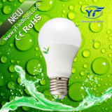 4W Guangzhou Lighting met RoHS Ce SAA UL